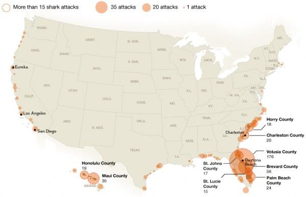 zdroj: NG Staff, Ralph Collier, Global shark attack file